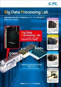Big_Data_Processing_Lab
